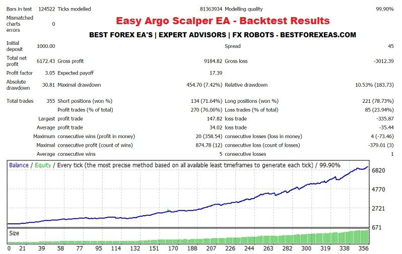 Forex scalper ea review