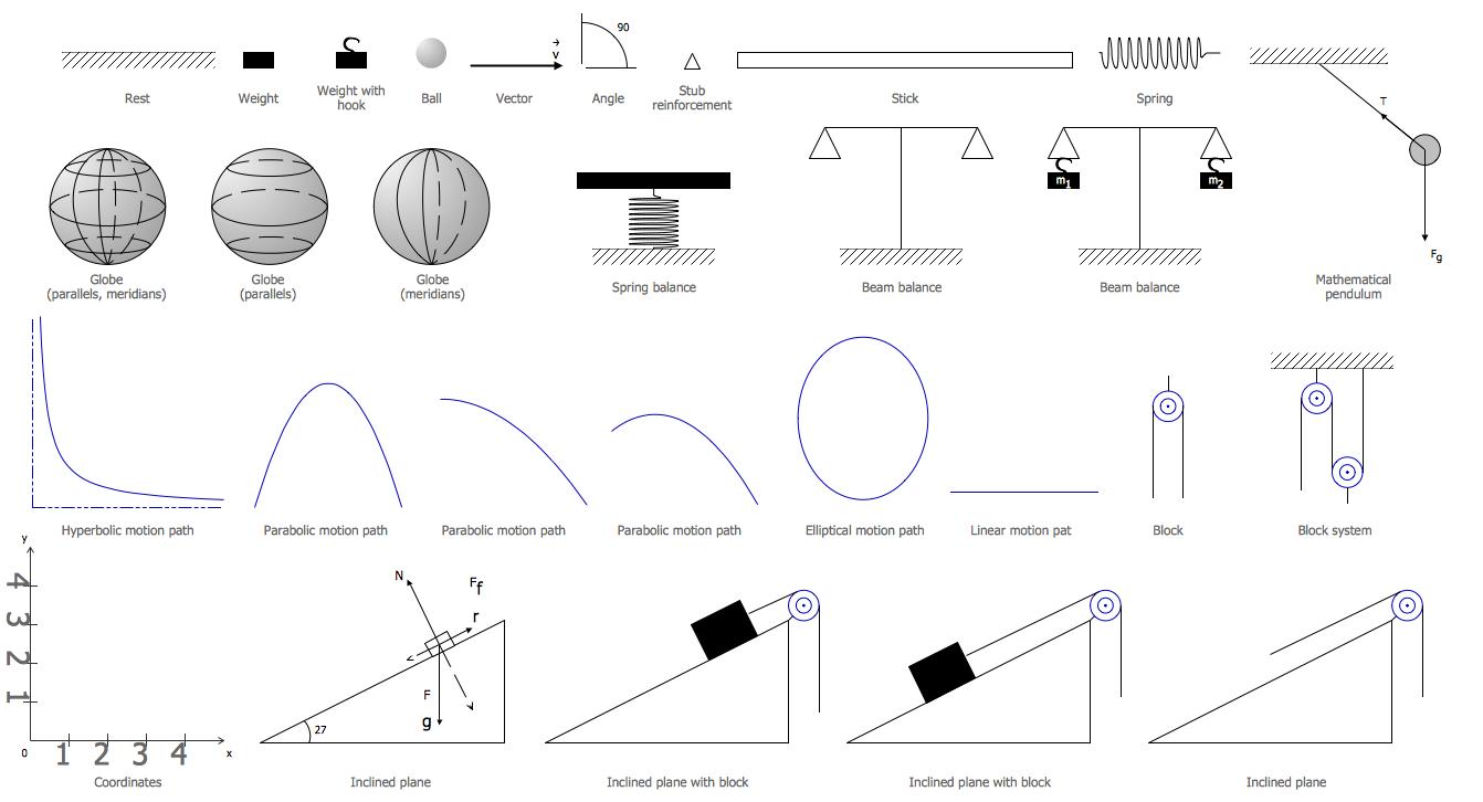 physics symbols from physics diagrams mechanics school ideas rh pinterest com physics diagram software physical diagrams of human body