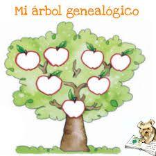 Resultado de imagen para arbol genealogico creativo manualidades ...