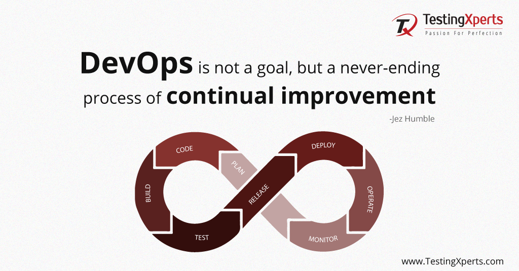 Fridayquote Devops Is Not A Goal But A Never Ending Process Of Continual Improvement Softwaretestingquotes Its Friday Quotes Software Testing Lettering