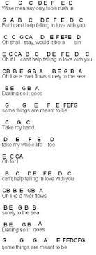 Image Result For Kalimba Tabs Can T Help Falling In Love With
