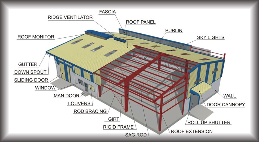 8446240_orig.jpg Roof trusses, Building systems, Steel