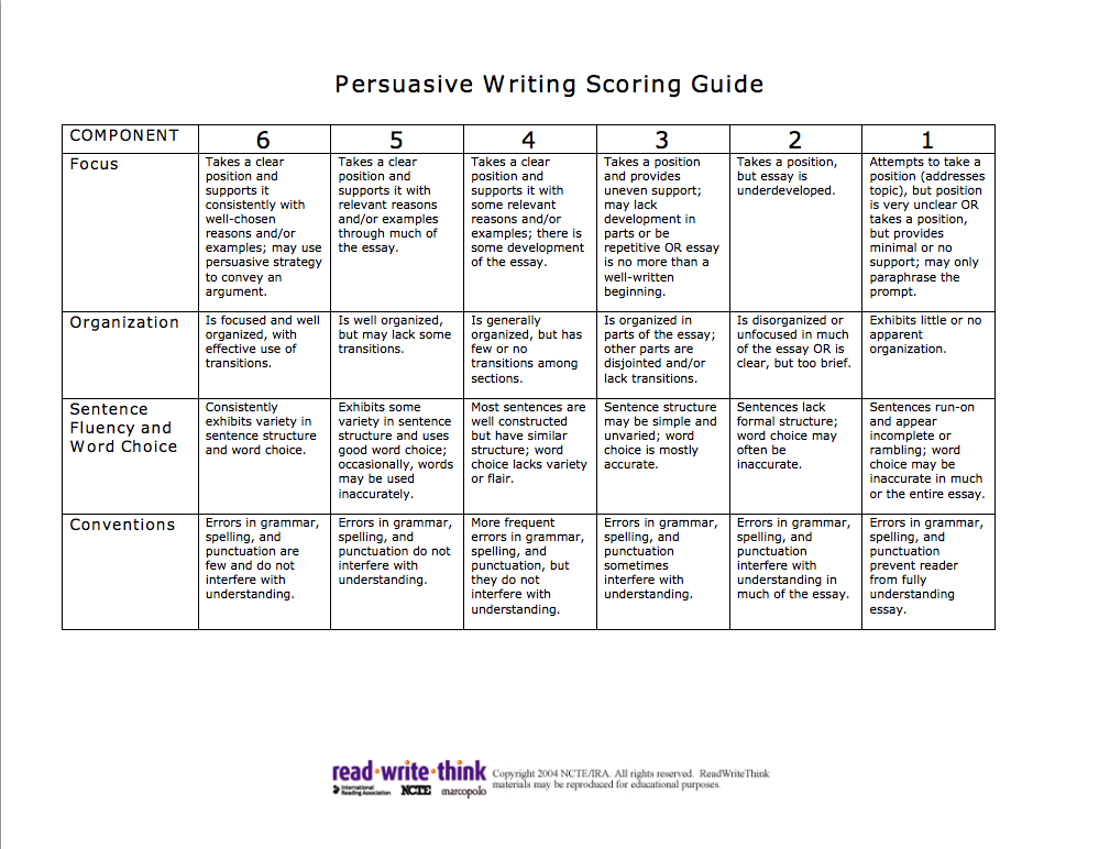 Persuasive Writing Scoring Guide From ReadWriteThink
