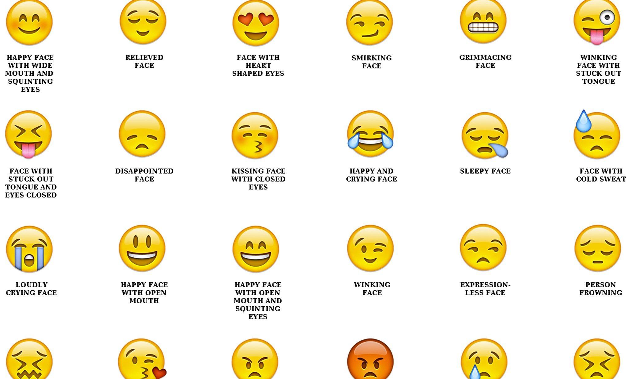 What your countrys emoji use says about you emoji and emojis emojis buycottarizona