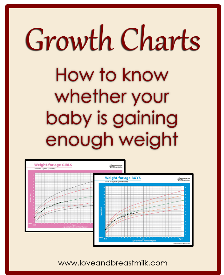 After Reading This Post You Will Know More About Reading A Growth
