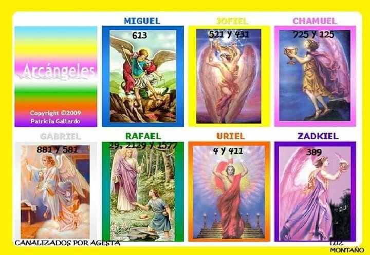 Pin De Reyna Navarro En Metafisica ángeles Dios Y Arcangeles De Dios