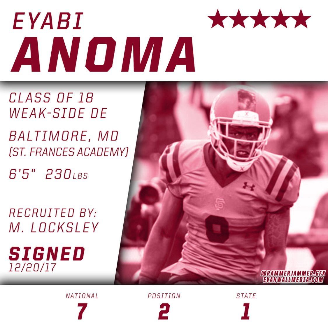 Eyabi Anoma 5 Star De Signed With Alabama Graphic From Rammerjammer Gfx On Instagram Alaba Alabama Football Team Alabama Football Roll Tide Alabama Football