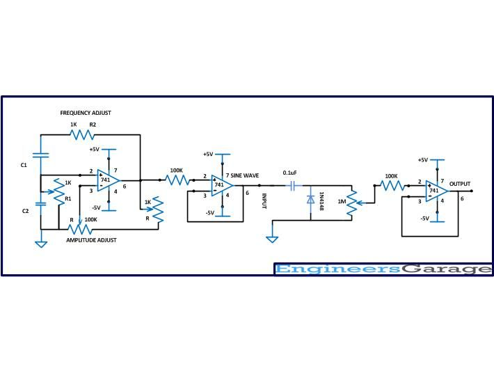 Circuit Diagram of Sine Wave Generator and Positive Clamping