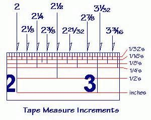 How To Read A Tape Measure Tape Reading Tape Measure Ruler Measurements
