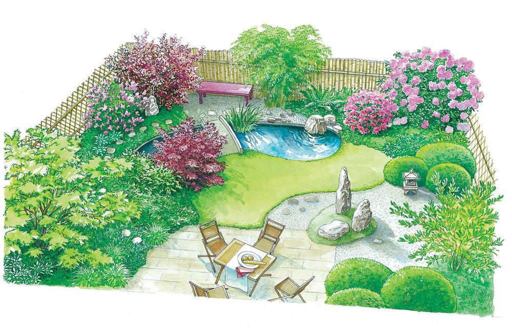 Japanischer Garten Fernostliche Gartenkunst Japanischer Garten Garten Design Kleiner Japanischer Garten