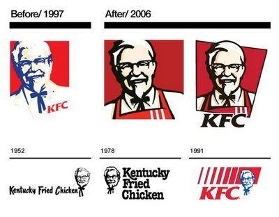 KFC logos 1952 - 2006 it has change a bit in since the ...