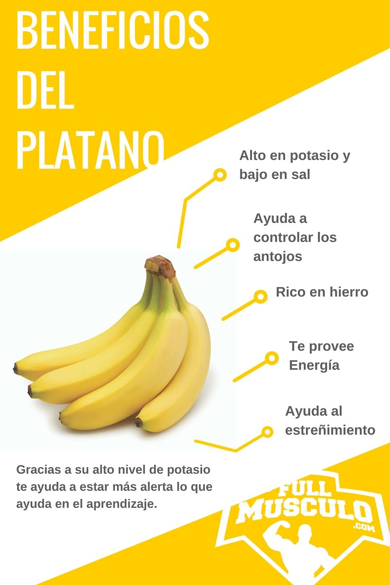 10 Razones Para Comer Banana Todos Los Días Fullmusculo Frutas Y Verduras Beneficios Platano Beneficios Beneficios De Alimentos