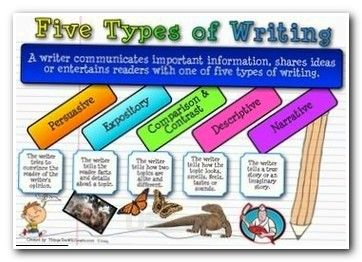 Comparison and contrast essay thesis statements essay genocide