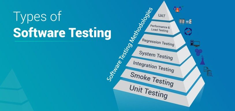 Pin By Ishita Arora On Software Testing Software Testing