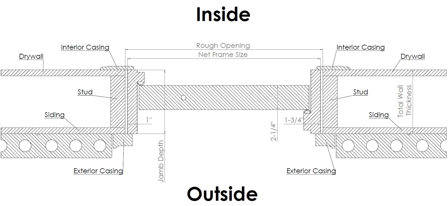 Exterior Door Jambs Sizes Httpthefallguyediting Pinterest