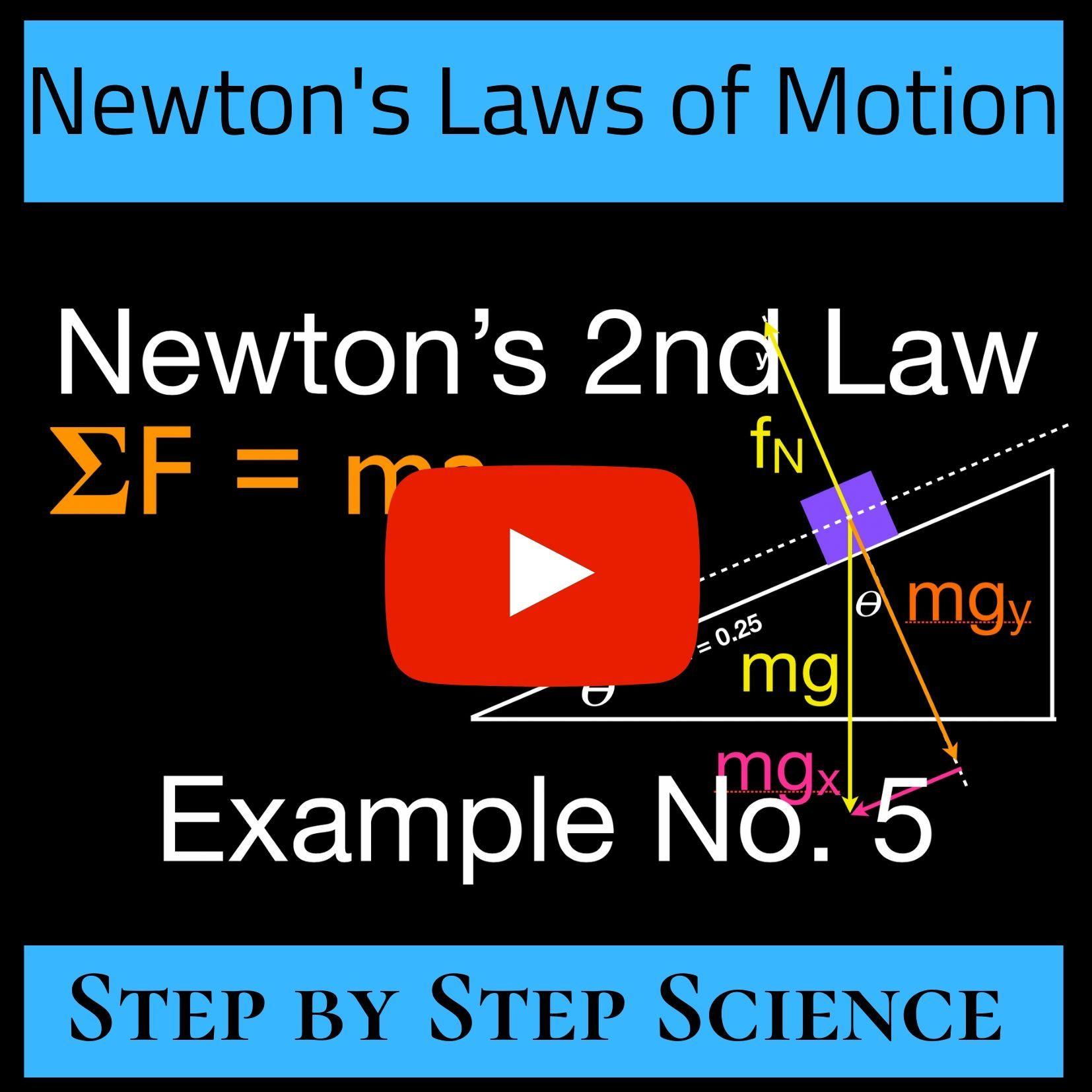 Newton S 2nd Law Calculate Acceleration Mass On Inclined