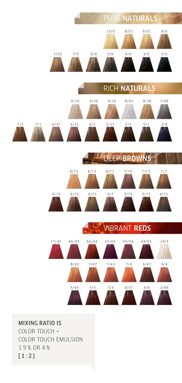 Discover colour touch hair toner hacks tips cut and color also best wella images colors charts rh pinterest
