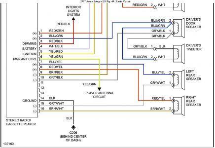 integra radio wiring wiring schematic diagram 1995 acura integra lights 1995 acura integra wiring diagram #12