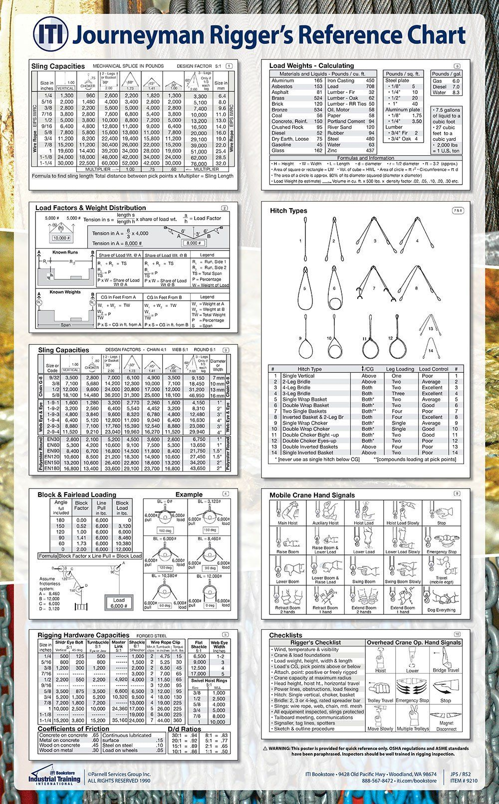 Journeyman Rigger Reference Chart (Poster) (Item 9210) | Rigging ...