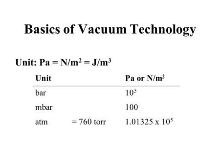 Basics of vacuum technology unit pa nm 2 jm 3 unitpa or nm 2 basics of vacuum technology unit pa nm 2 jm 3 unitpa or nm 2 bar10 5 mbar100 atm 760 torr101325 x 10 5 periodic table pinterest ideal gas urtaz Choice Image
