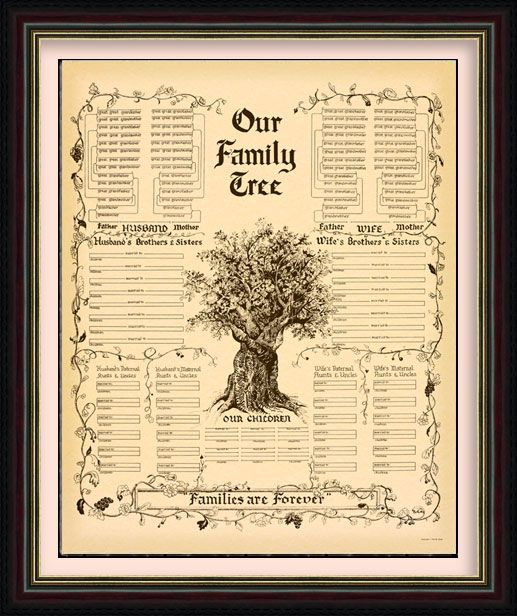 Old time family history chart customer service contact for Family history charts templates