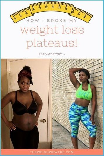 Home | Keto Diet Plan Story -   10 diet Before And After squats ideas