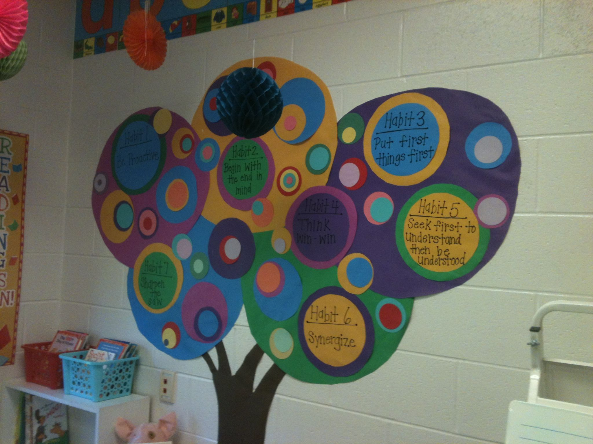 Leader in me tree from ches like the habits inside the for 7 habits tree mural