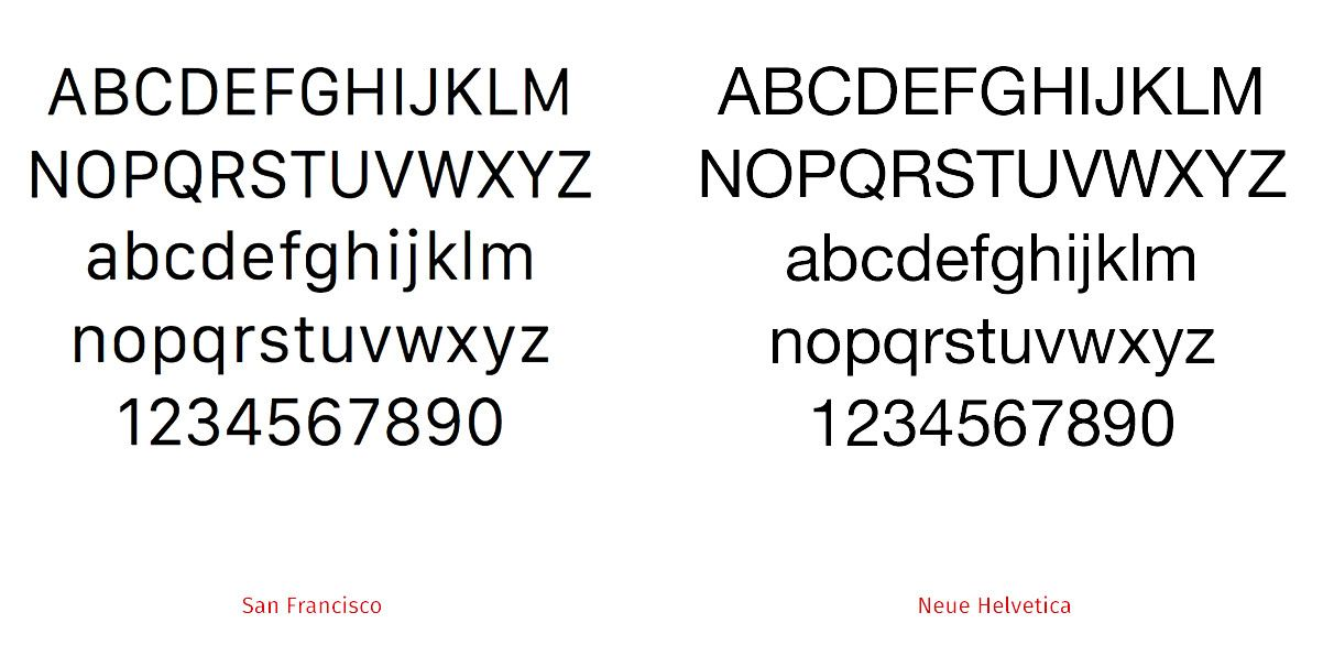 San Francisco Apples New Font For IOS Vs The Classic And Timeless Neue Helvetica