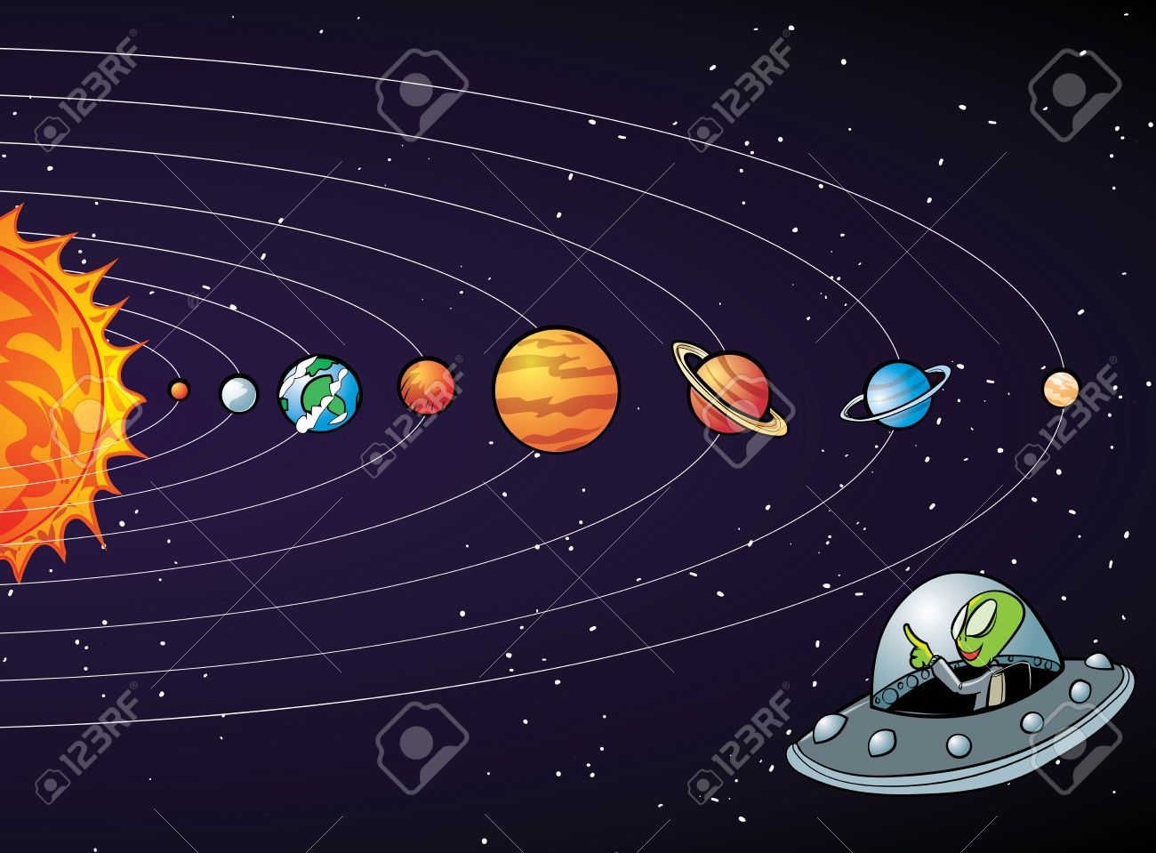 Resultado De Imagen Para Sistema Solar Dibujo Animado