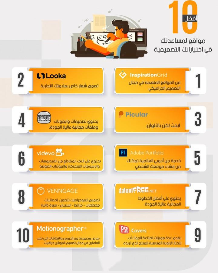 أفضل 10 مواقع لمساعدتك في اختياراتك التصميمة Graphic Burger Design Portfolio