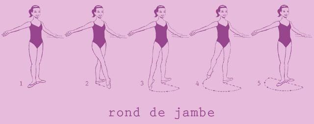 Ballet Steps Names With Pictures Google Search Passos De Bale Movimentos De Bale Ballet