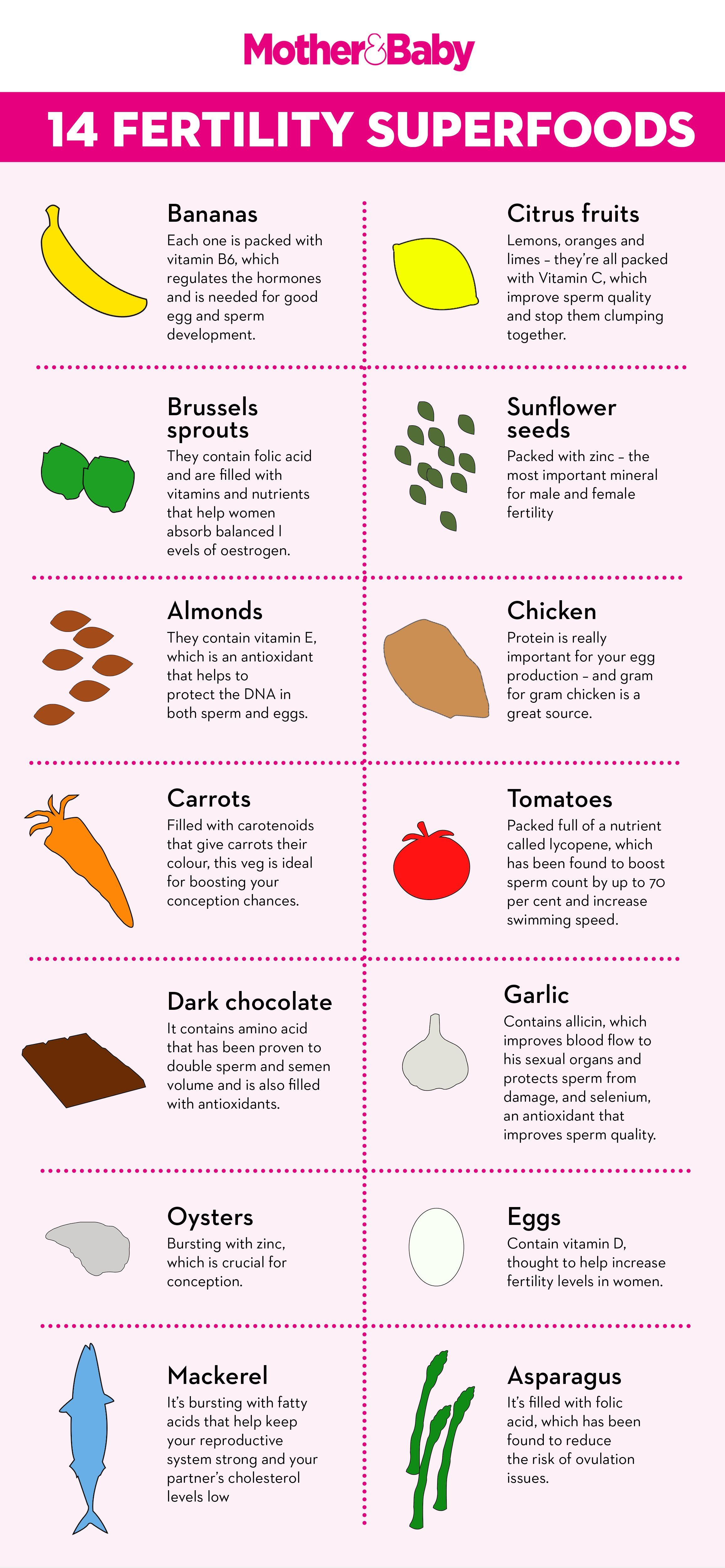 14 fertilityboosting foods to eat if youre trying to