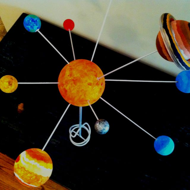 solar system model for centerpiece | Kids | Solar system