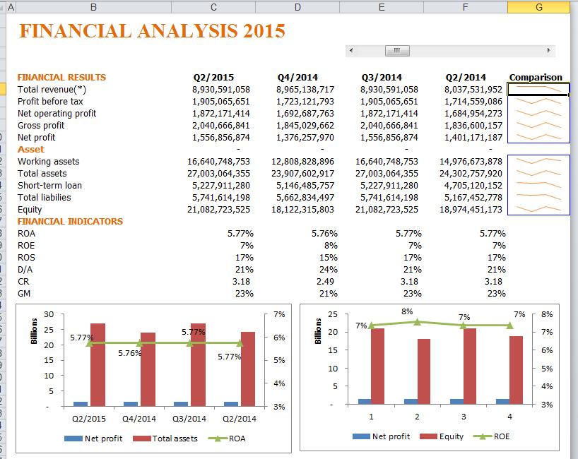 Financial Dashboard Financial dashboard, Financial