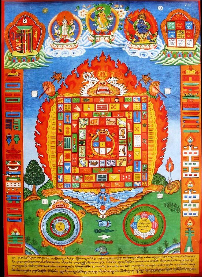 Sipa-ho is the Tibetan tangka (religious painting) of protection
