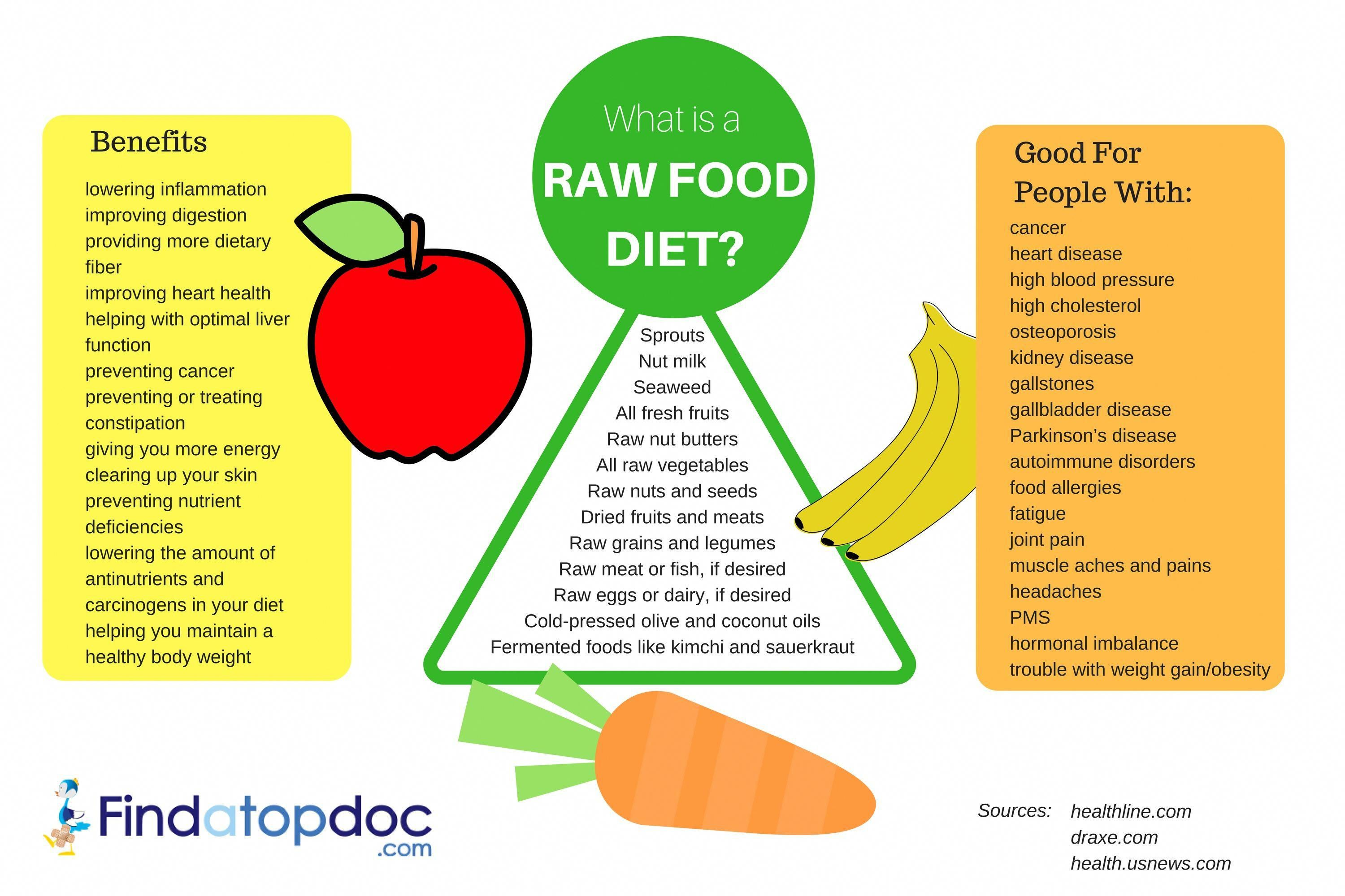 A Short Raw Food Guide For Juicing For Weight Loss
