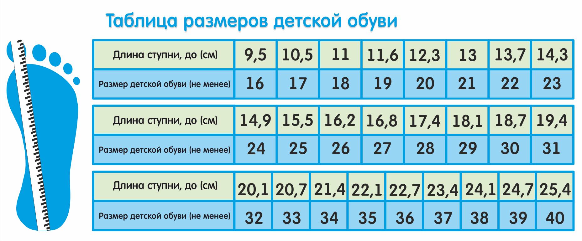 Картинки таблица размеров обуви