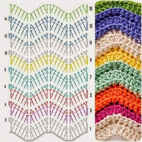 Vintage Inspired Chevron Blanket | Crochet by Barbara Filippini ...