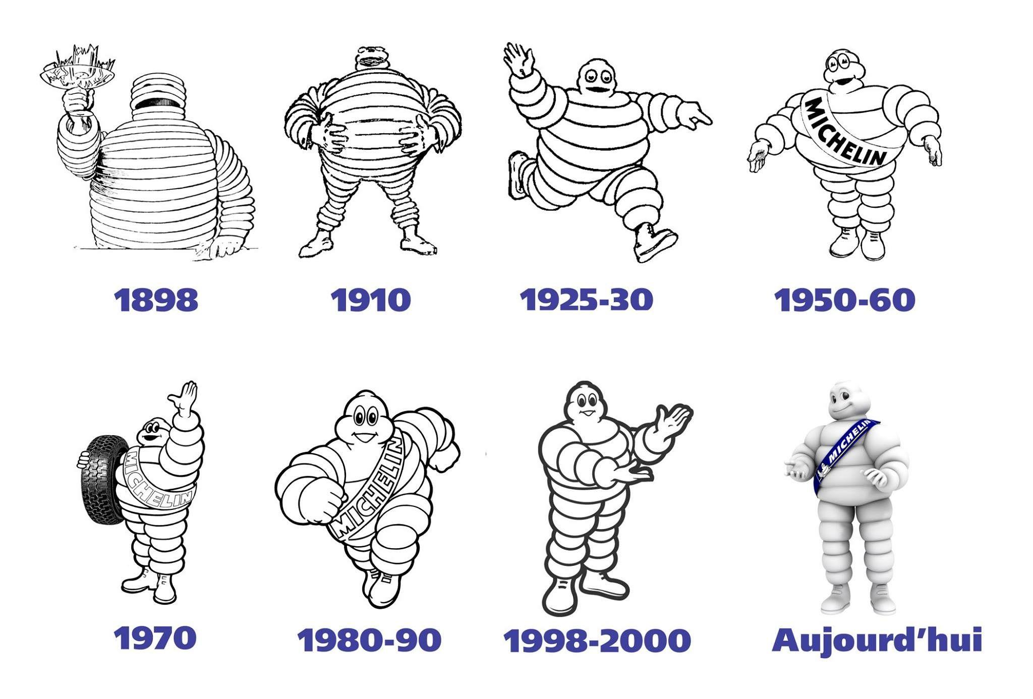 Pin De Itziar Achurra En Bibendum Michelin Man