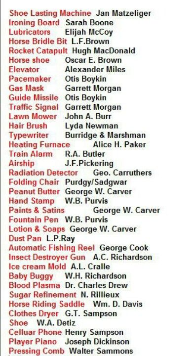 African American History Inventors List You Will Be Suprise At