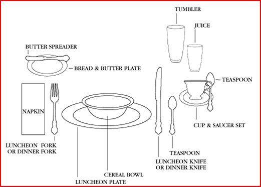 BREAKFAST TABLE SETTING  sc 1 st  Pinterest & BREAKFAST TABLE SETTING | Table Settings | Pinterest
