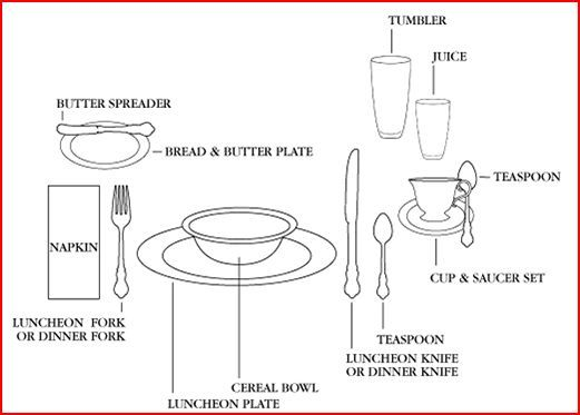 breakfast table setting table settings breakfast table. Black Bedroom Furniture Sets. Home Design Ideas