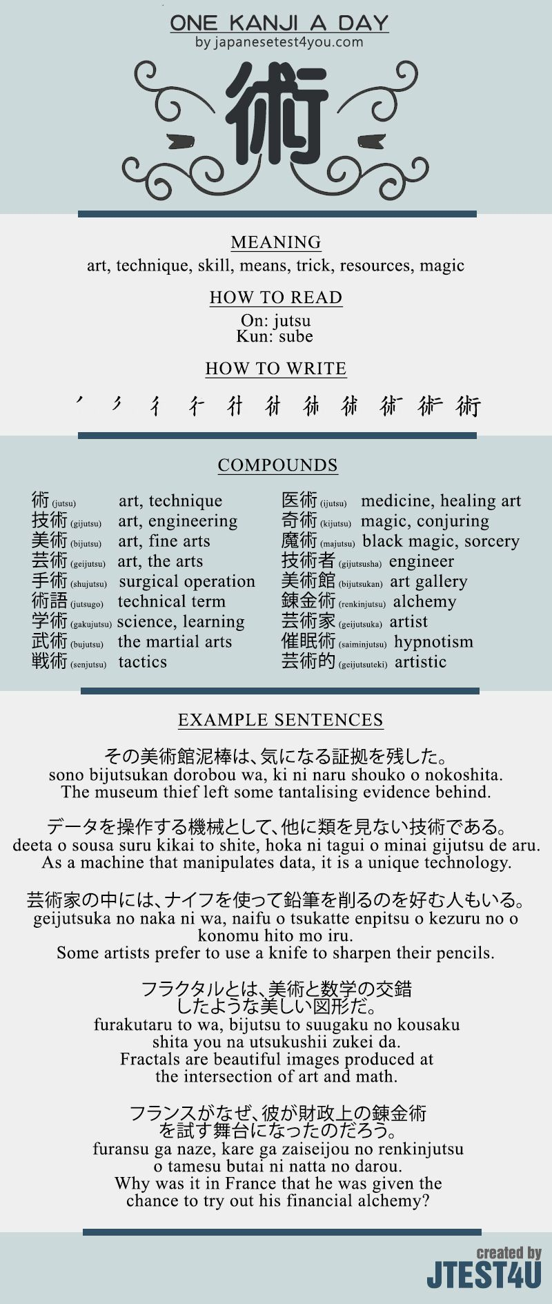 Learn One Kanji A Day With Infographic Jutsu Japanese Word Language Practice Make Perfect Essay On Man For Clas 5 In English 300