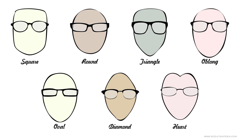 3542f67201 The Best Glasses for Your Face - Le guide des lunettes selon la forme du  visage