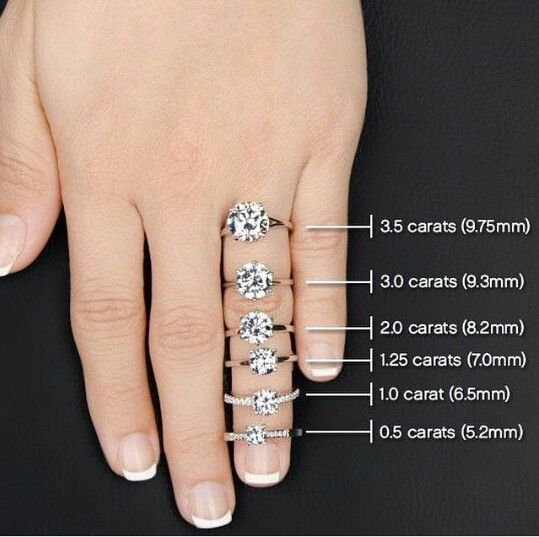 perfect to see how each carat size will look on your hand