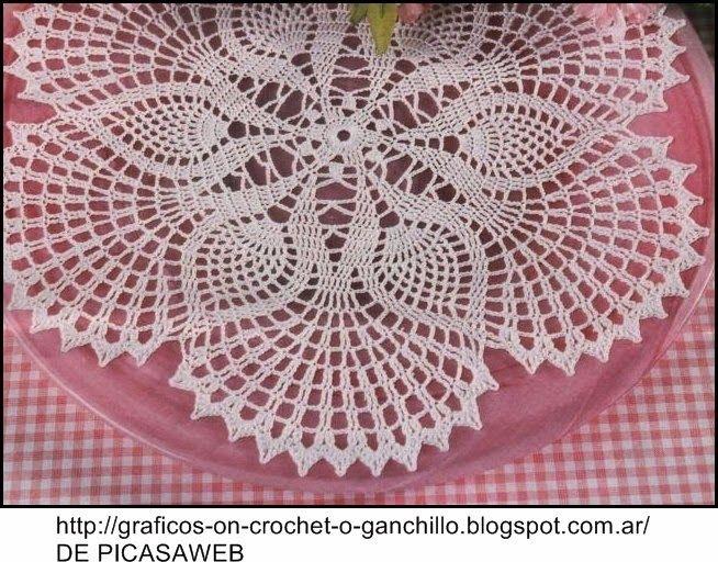 CROCHET - GANCHILLO - PATRONES - GRAFICOS: CARPETA Y UNAS ...