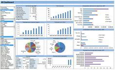 Learn Microsoft Excel Hr Dashboard Templets Free Downlods