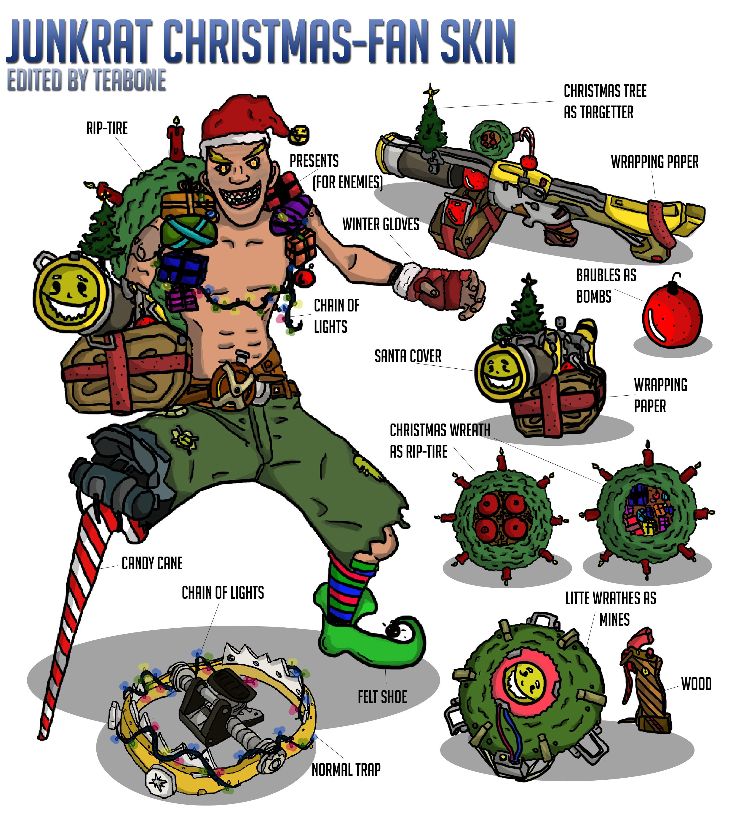 I have made this Junkrat (from Overwatch) skin because of the ...