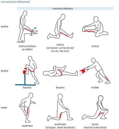astuce pour maigrir des cuisses et du ventre | Exercice ...
