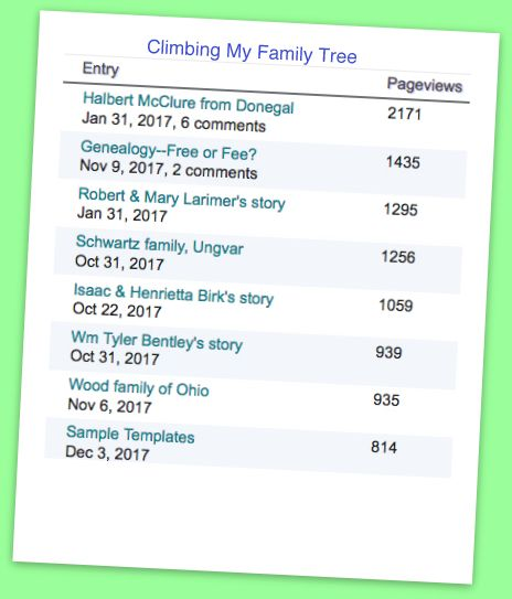 Ancestor Landing Pages Serve As Cousin Bait For Genealogy